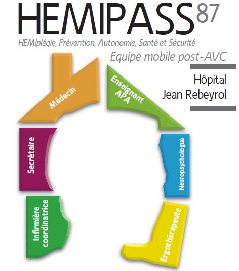HEMIPASS 87
